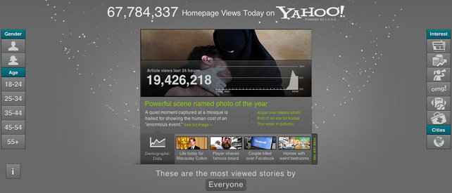 Yahoo beta website