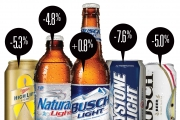 Why Beer Marketers Don't Spend Much on Joe Six-Pack Anymore