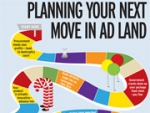 Planning Your Next Move in Ad Land
