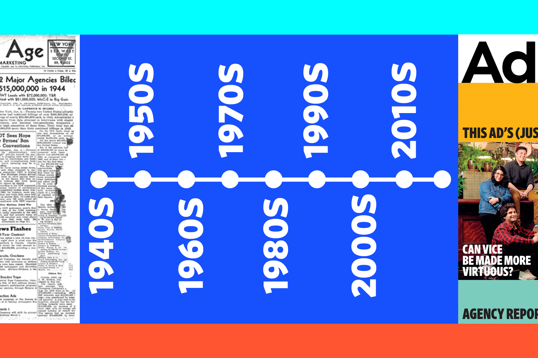 75th Annual Agency Report Timeline