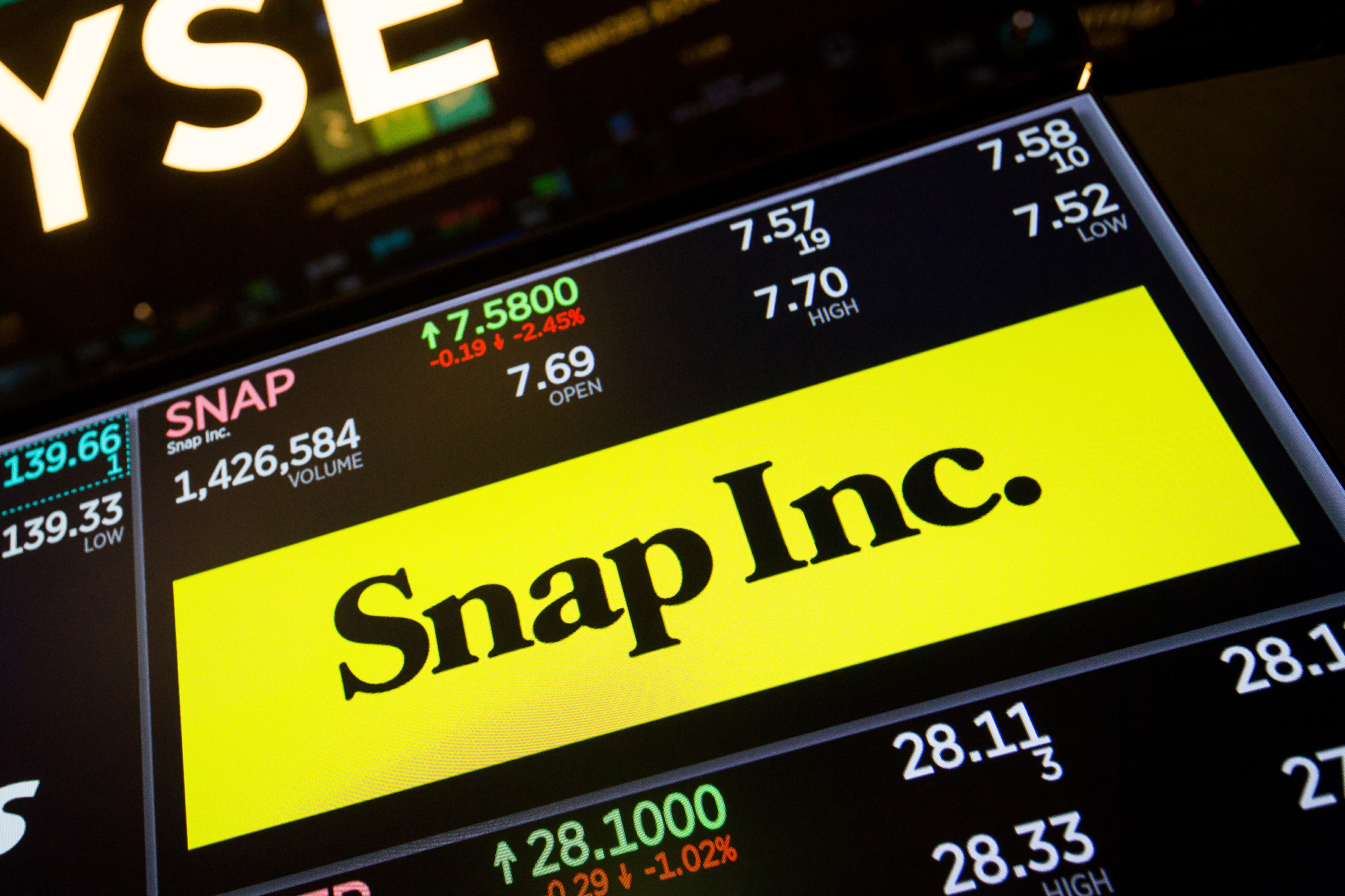 Snap wins new users in first quarter, sales beat estimates