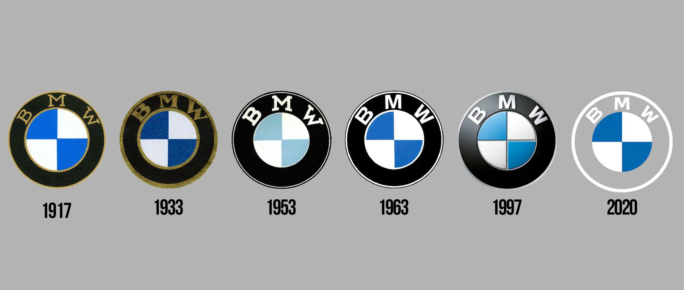 BMW-Roundel Evolution