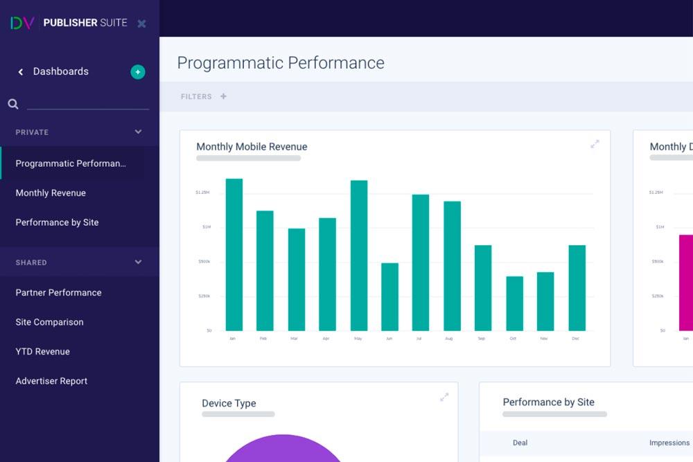 DoubleVerify launches Publisher Suite to help publishers better generate revenue