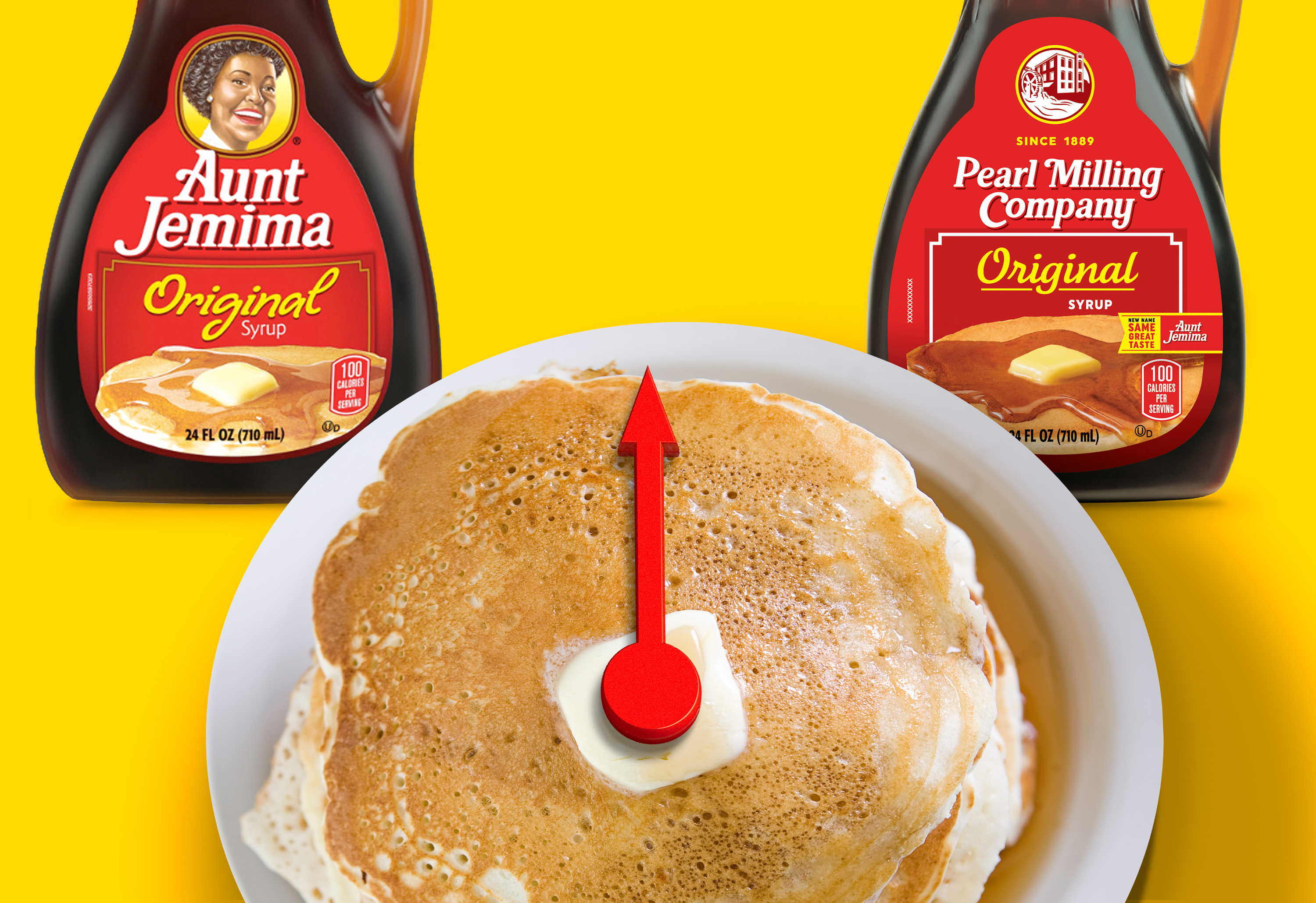 Aunt Jemima's name change gains wide awareness but questionable impact on sales, according to new poll