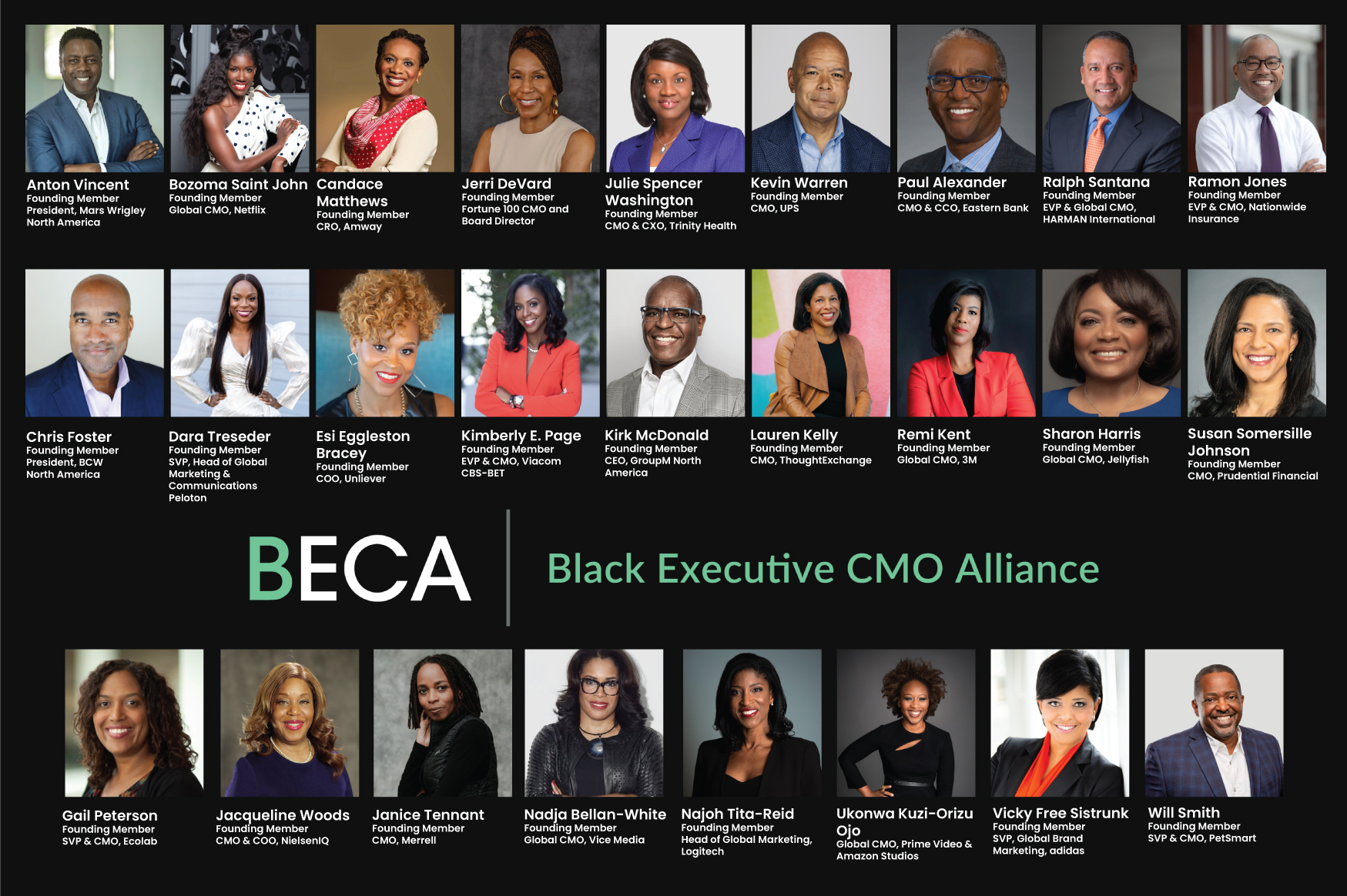 Black C-suite leaders unite to aid generations of executives to come