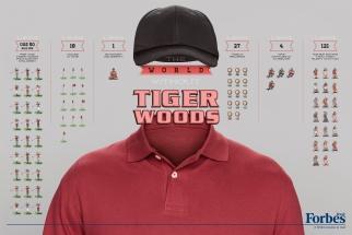 Billionaires - Tiger Woods