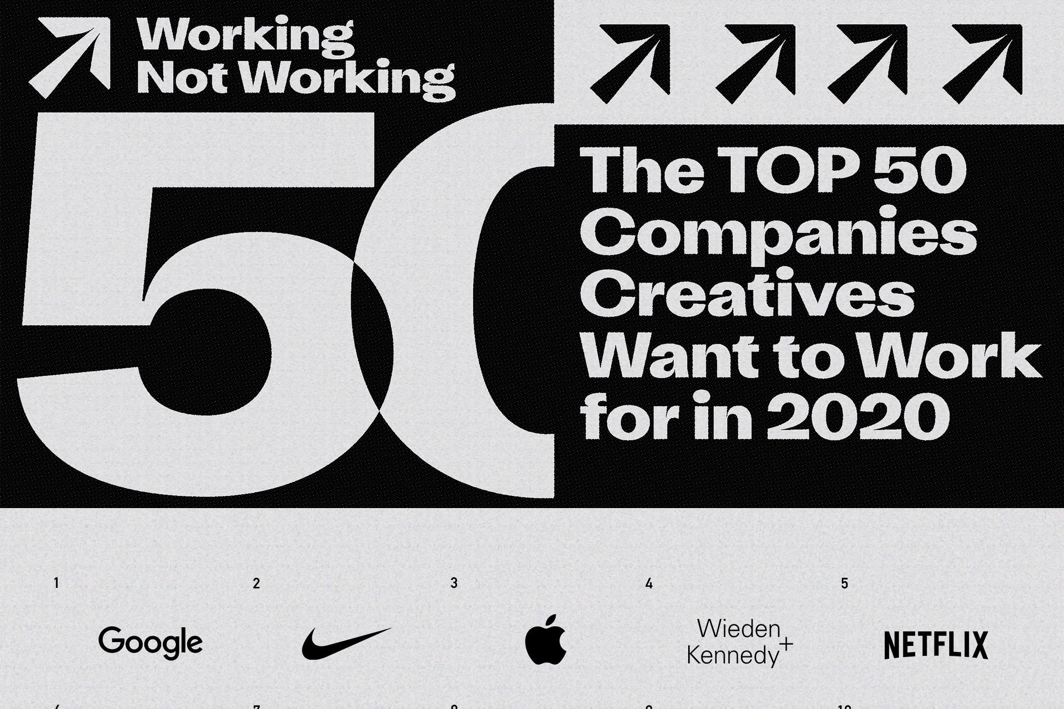 Working Not Working releases its annual list of the top companies creatives want to work for