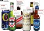 Does Heritage Trump Origin in Beer Brands?