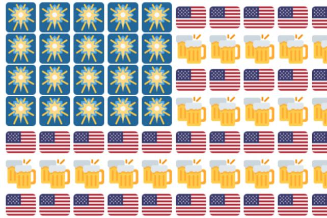 The Top Ten Emoji Campaigns of 2015