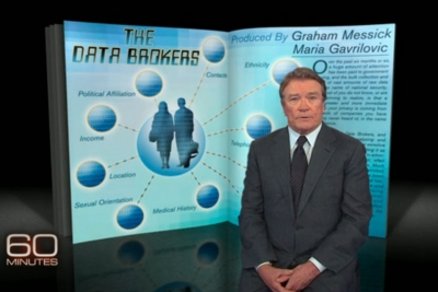 ICYMI: Data Brokers Get Slammed by '60 Minutes'
