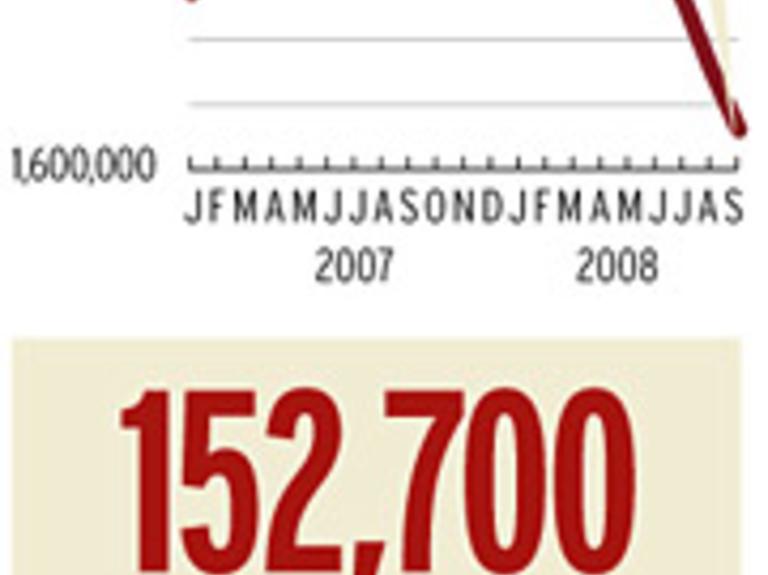 Ad-Industry Jobs: September 2008