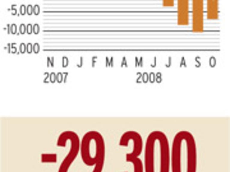 Ad-Industry Jobs: October 2008