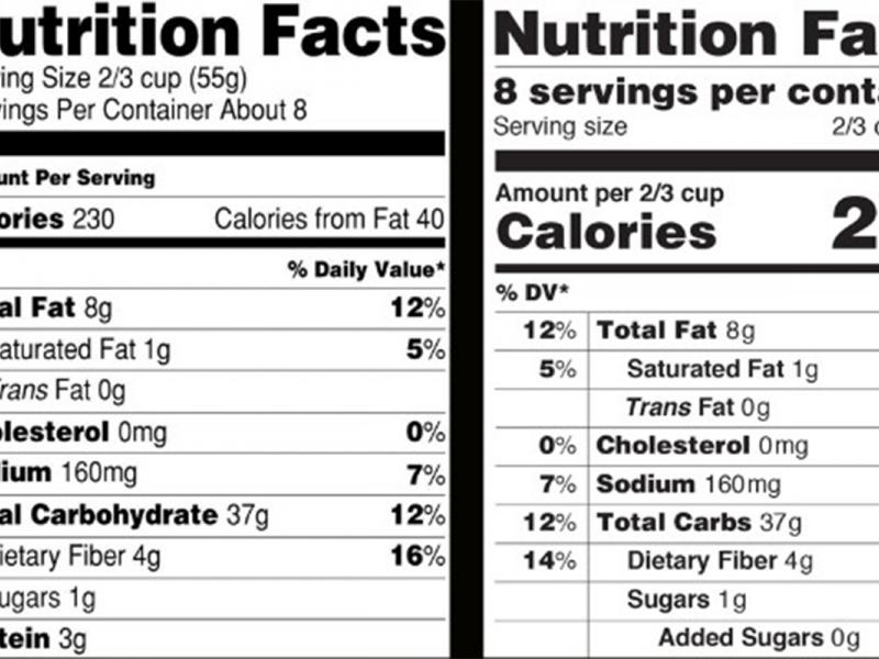 The FDA's New Nutrition Label Is a Lot