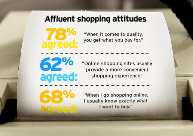 Affluency: Three Trends to Watch for 2012