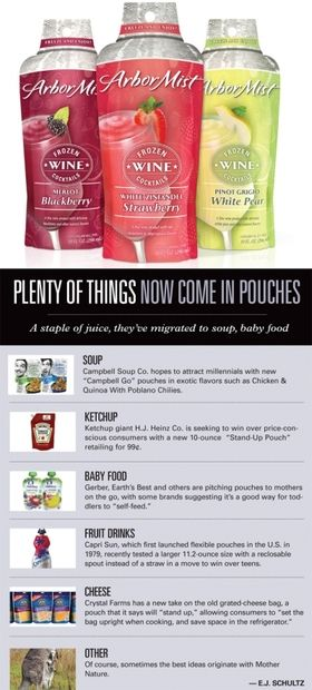 Pouches Proving to Be a Hit With Booze Marketers