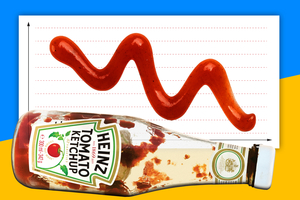 Kraft Heinz says employee misconduct prompts the company to restate earnings