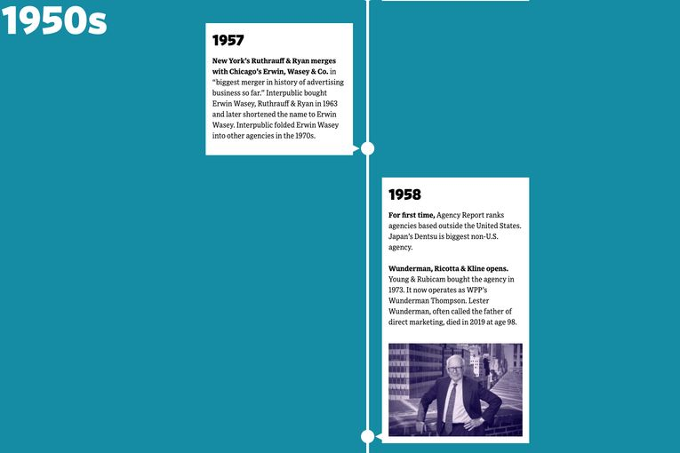 A brief (sort of) history of agencies