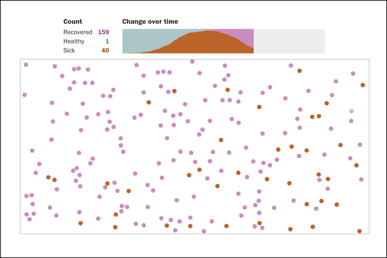 The must-see coronavirus data visualization, plus the math of modern-day recessions: Datacenter Weekly