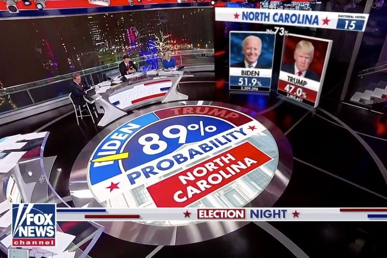 Delayed election results drag down TV ratings