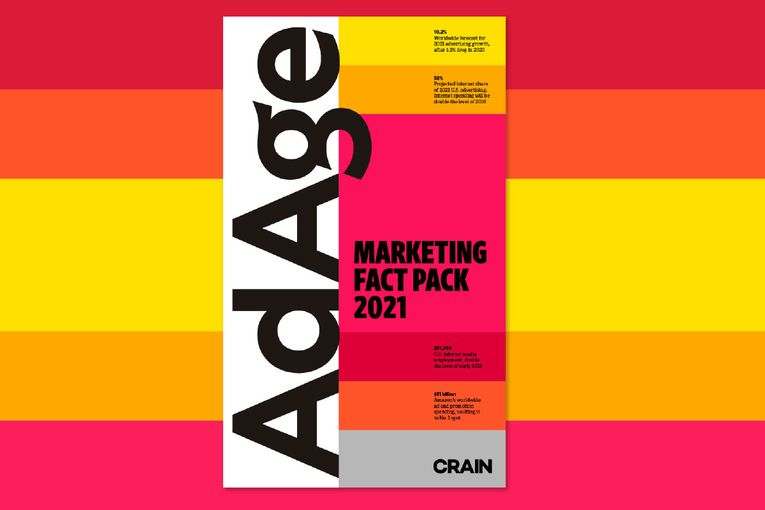 Global advertising forecast to set a new record in 2021