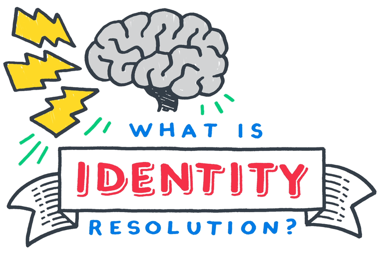 What is identity resolution?