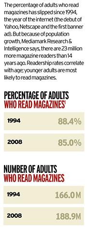 MRI: Magazine Readership