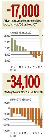 Ad Industry Jobs: November 2008