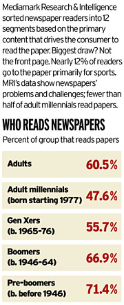 MRI: Newspapers