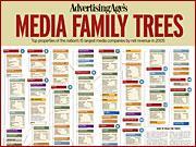 100 Leading Media Companies Report; Revenue Hits $268 Billion
