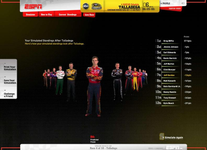 ESPN : NASCAR Results Simulator | AdAge