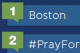 The Week in Twitter: #PrayForBoston